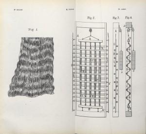 Brevet déposé par Mariano Fortuny y Madrazo (1871-1949 ) pour un genre d'étoffe plissée ondulée. Source  Archives INPI